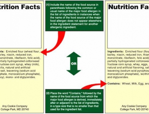 Food Allergen Labeling – Read Carefully!