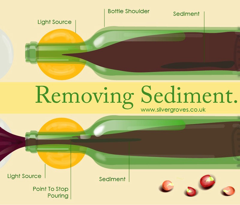 wine sediment